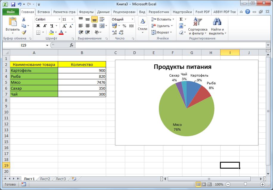 Как отобразить диаграмму в процентах в Эксель