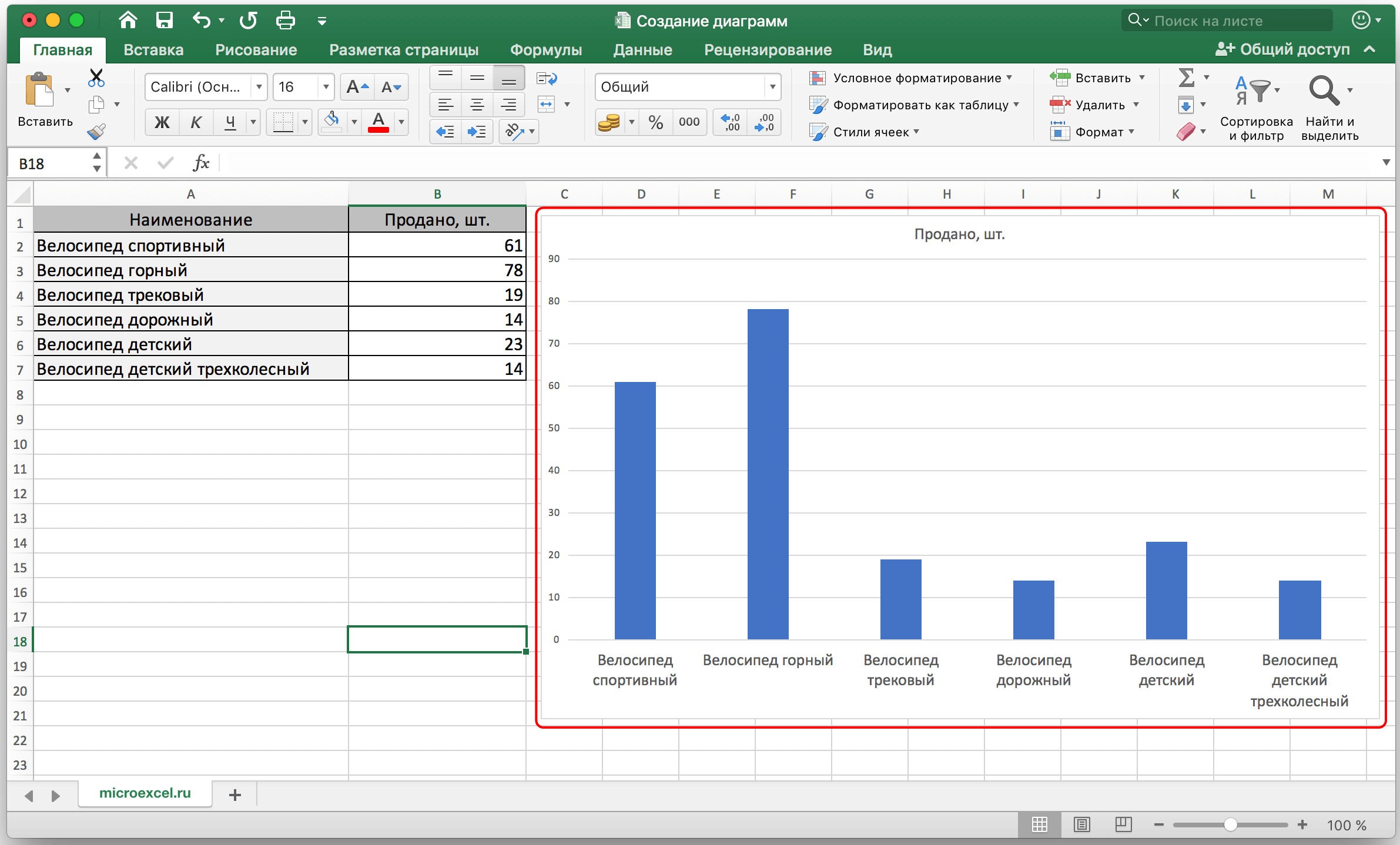 Как построить диаграмму в программе excel