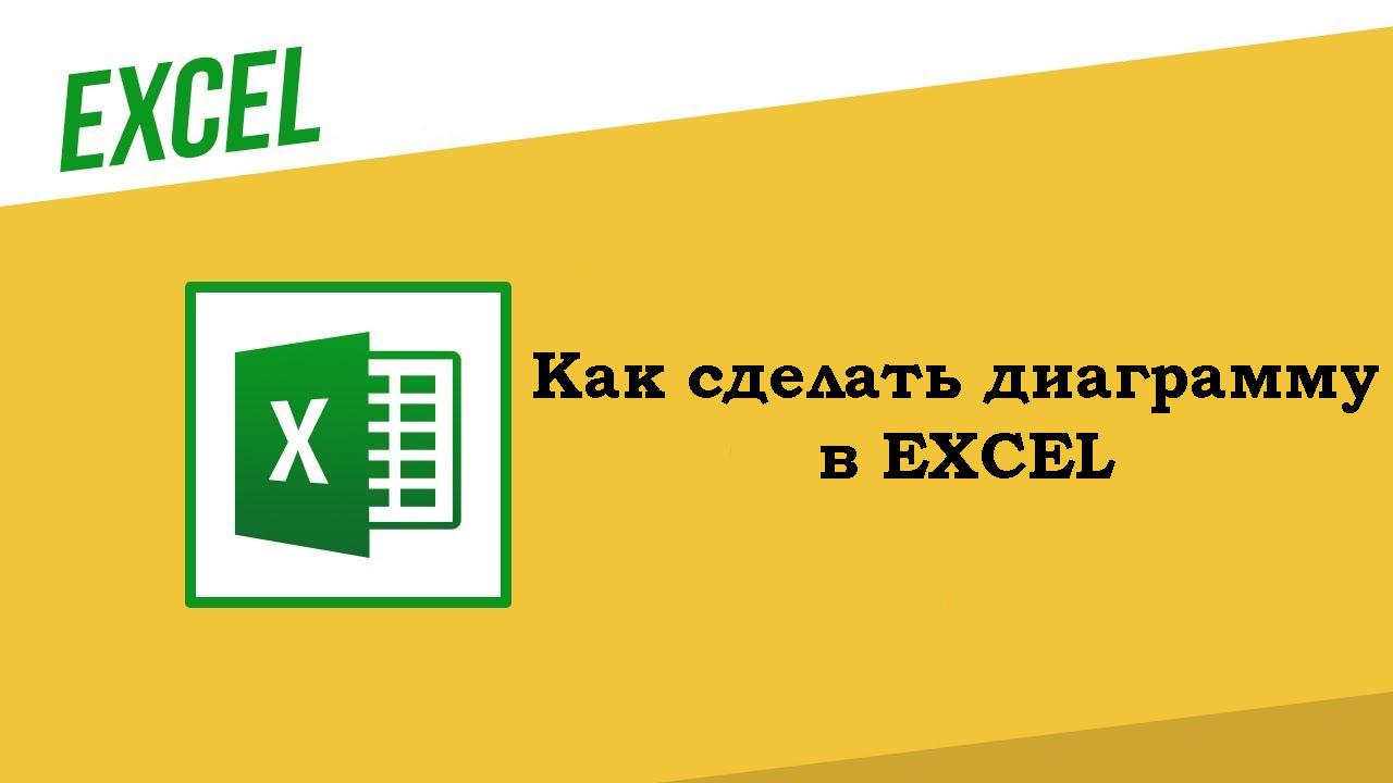 Как сделать диаграмму в Excel