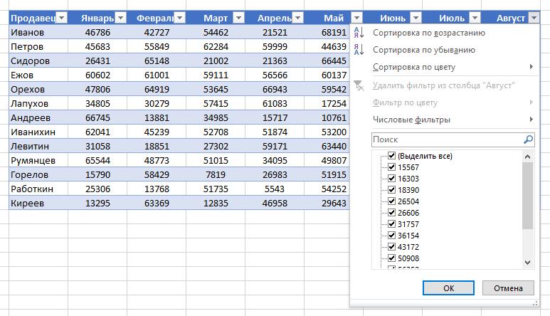 Как оформить таблицу в программе Эксель